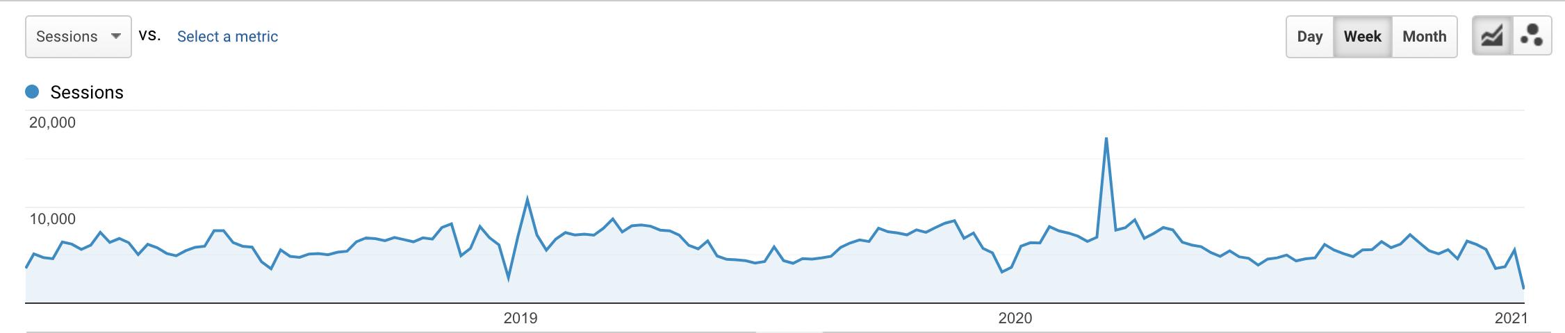 hubspot-vs-google-analytics-screenshot-2